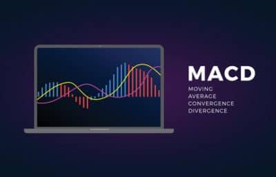 MACD-Chartanalyse