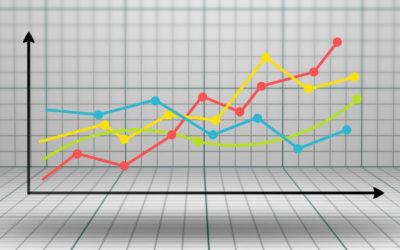 Ripple, Polkadot, IOTA und Bitcoin Cash Chartanalyse
