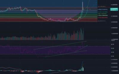 Cro Coin Prognose – Knackt der Crypto.com Coin ein neues Allzeithoch?