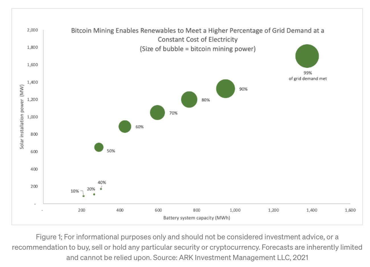 Bitcoin Mining Grafik