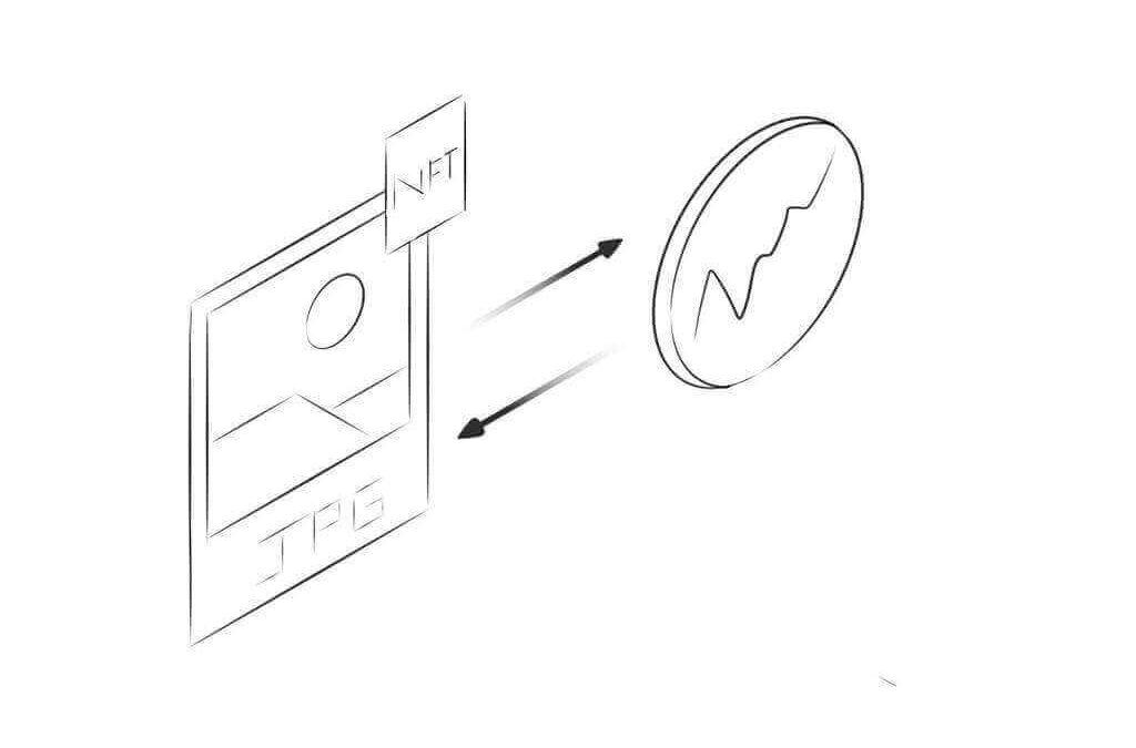 Flow Blockchain startet neuen NFT-Marktplatz BloctoBay!
